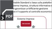Gestione dei processi sistemi taranto soluzioni informatiche