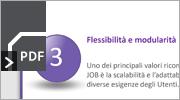 Flessibilità e modularità Sistemi Taranto Soluzioni Informatiche